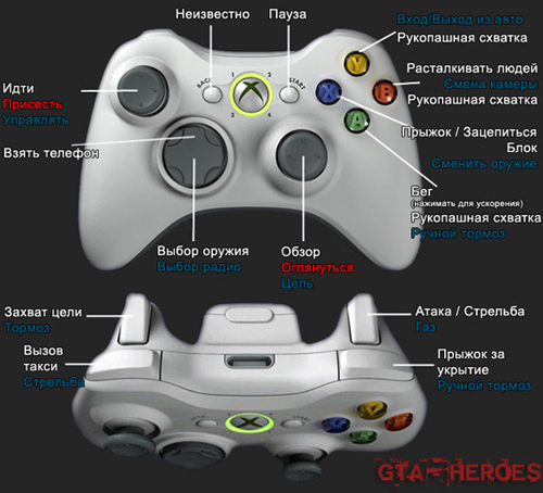 product life cycle of wii xbox 360 and ps3
